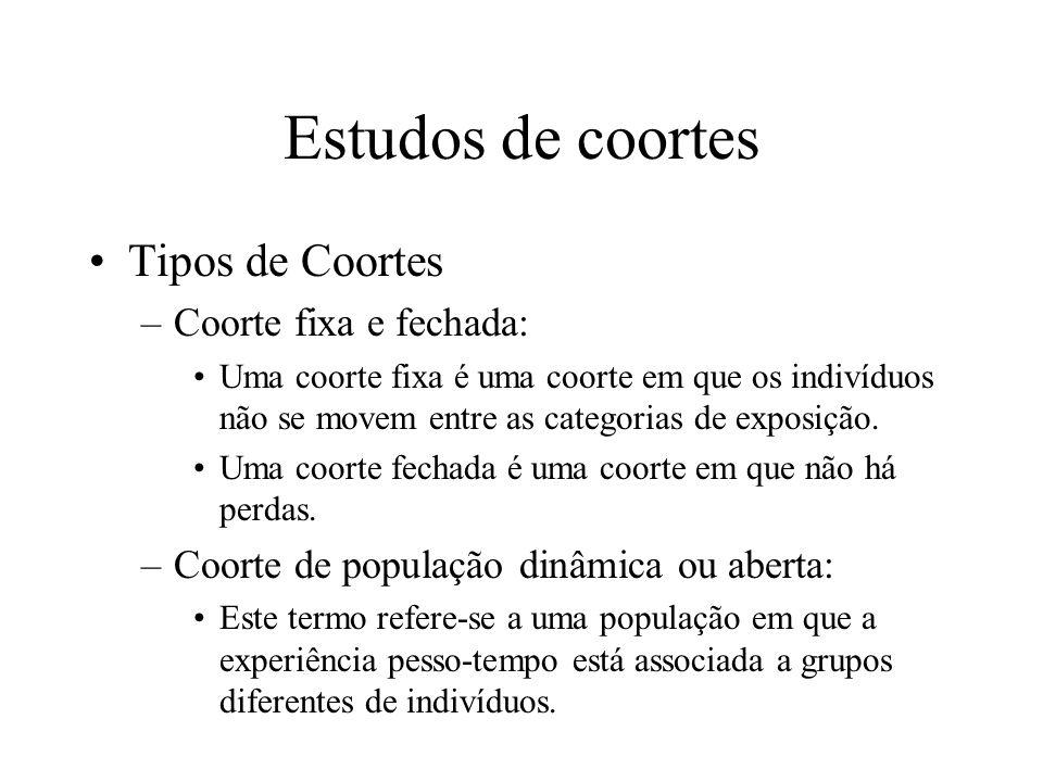 Estudos de coortes Tipos de Coortes Coorte fixa e fechada:
