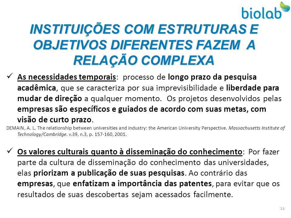 INSTITUIÇÕES COM ESTRUTURAS E OBJETIVOS DIFERENTES FAZEM A RELAÇÃO COMPLEXA