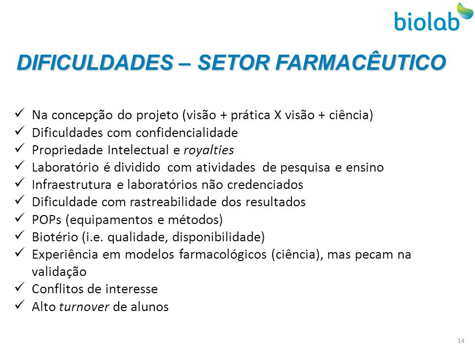 DIFICULDADES – SETOR FARMACÊUTICO