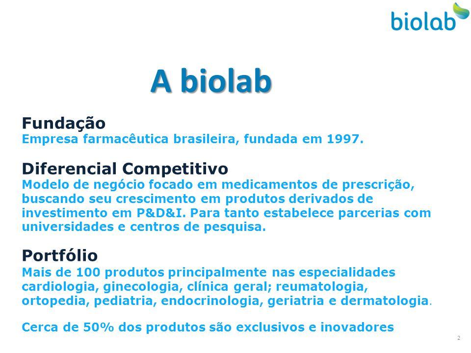 A biolab Fundação Diferencial Competitivo Portfólio