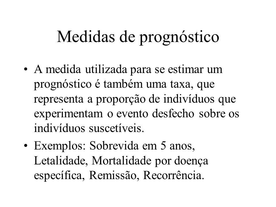 Medidas de prognóstico