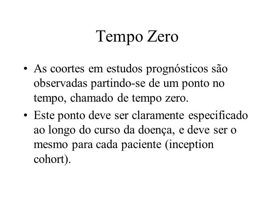 Tempo Zero As coortes em estudos prognósticos são observadas partindo-se de um ponto no tempo, chamado de tempo zero.
