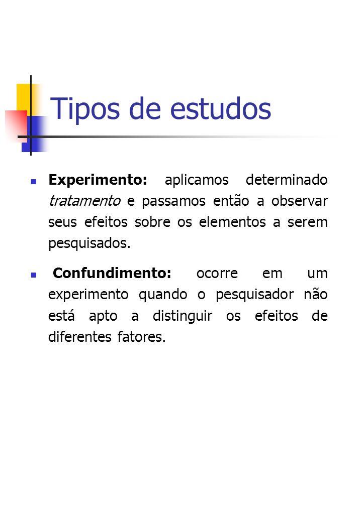 Tipos de estudos Experimento: aplicamos determinado tratamento e passamos então a observar seus efeitos sobre os elementos a serem pesquisados.
