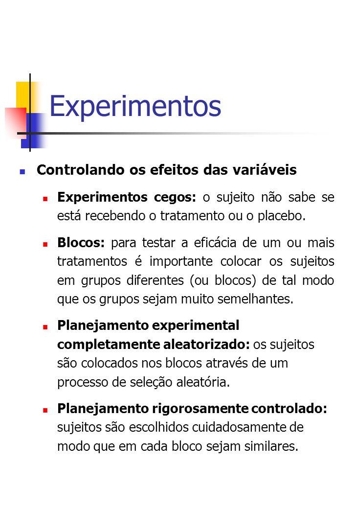 Experimentos Controlando os efeitos das variáveis
