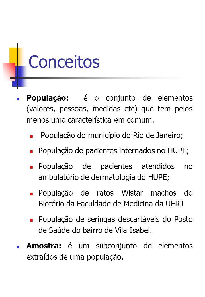 Conceitos População: é o conjunto de elementos (valores, pessoas, medidas etc) que tem pelos menos uma característica em comum.