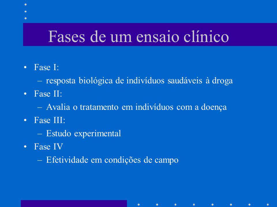 Fases de um ensaio clínico