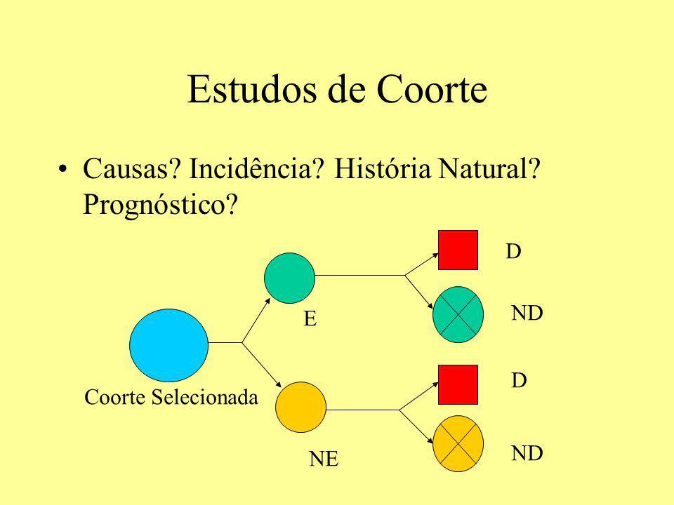 Estudos de Coorte Causas Incidência História Natural Prognóstico D