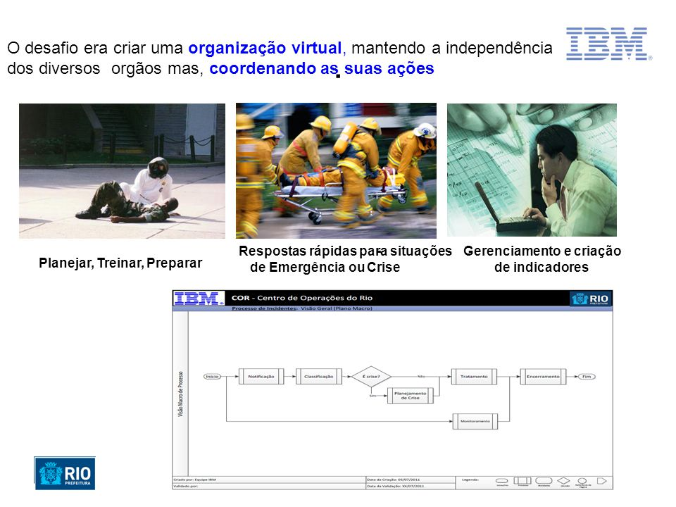 . O desafio era criar uma organização virtual, mantendo a independência dos diversos orgãos mas, coordenando as suas ações.