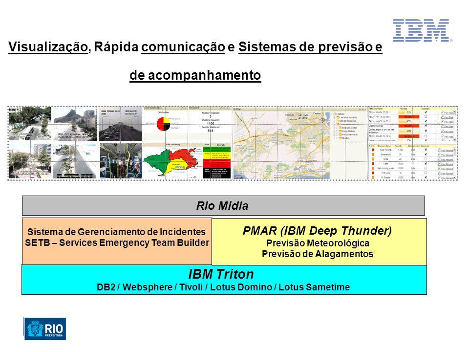 Visualização, Rápida comunicação e Sistemas de previsão e de acompanhamento