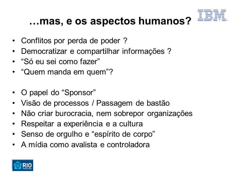 …mas, e os aspectos humanos