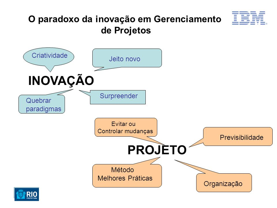 O paradoxo da inovação em Gerenciamento de Projetos