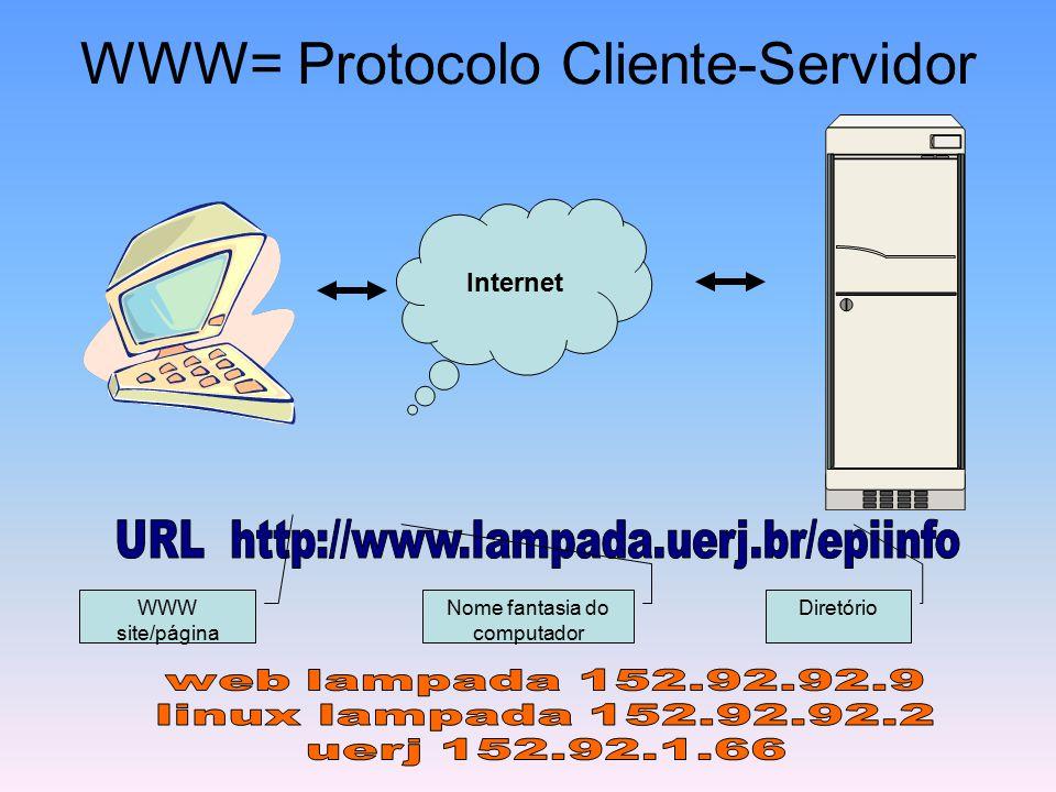 WWW= Protocolo Cliente-Servidor