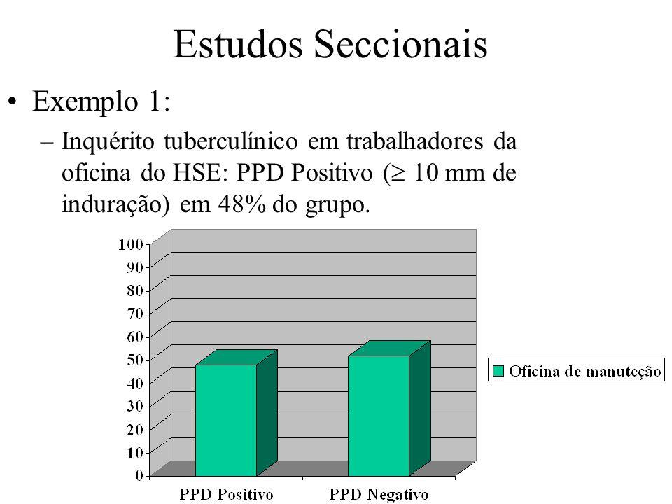 Estudos Seccionais Exemplo 1: