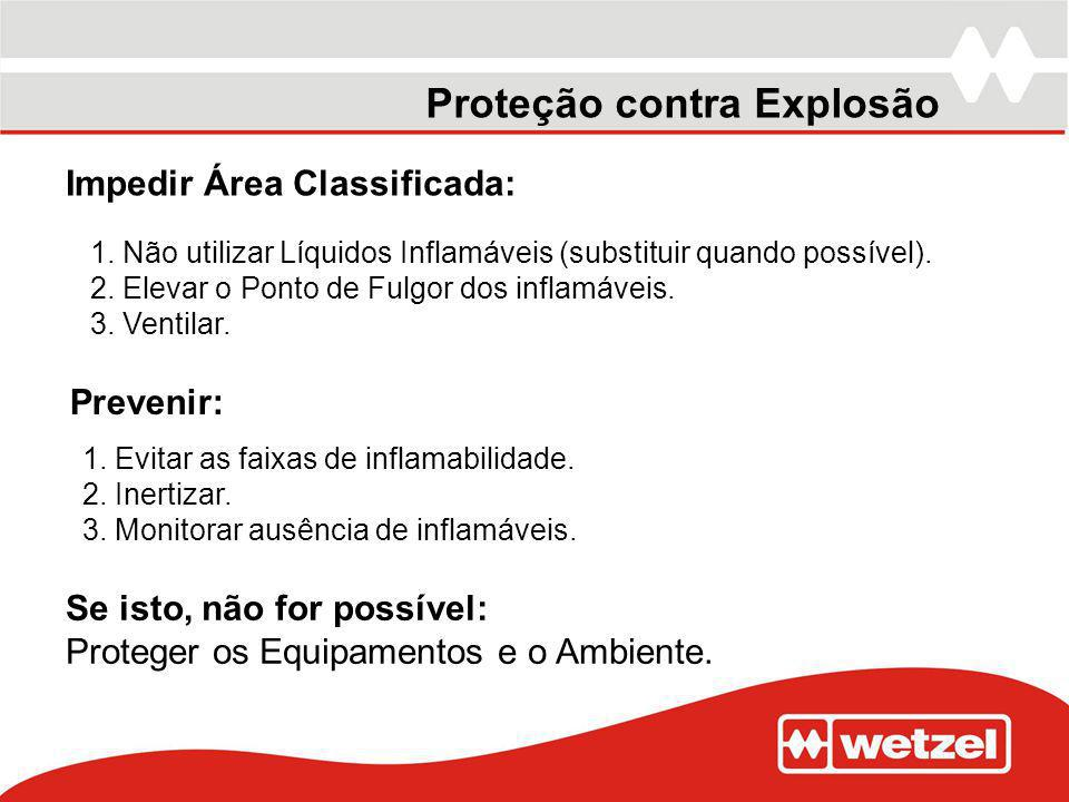 Proteção contra Explosão