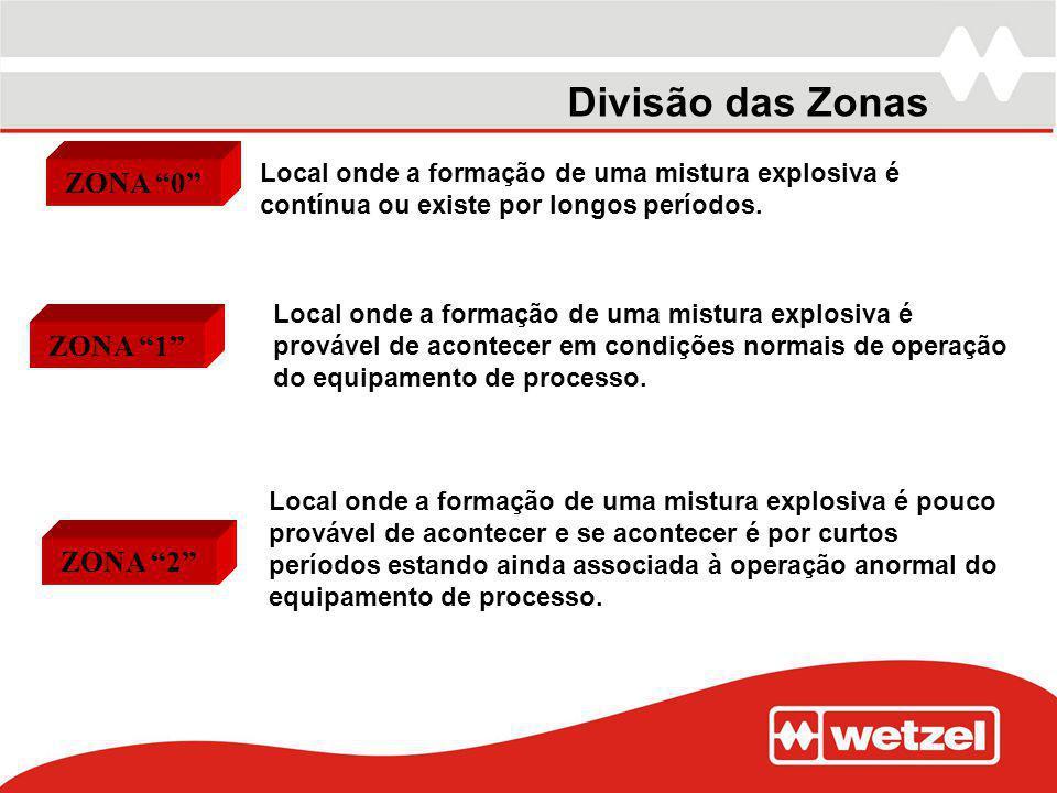Divisão das Zonas ZONA 0 ZONA 1 ZONA 2