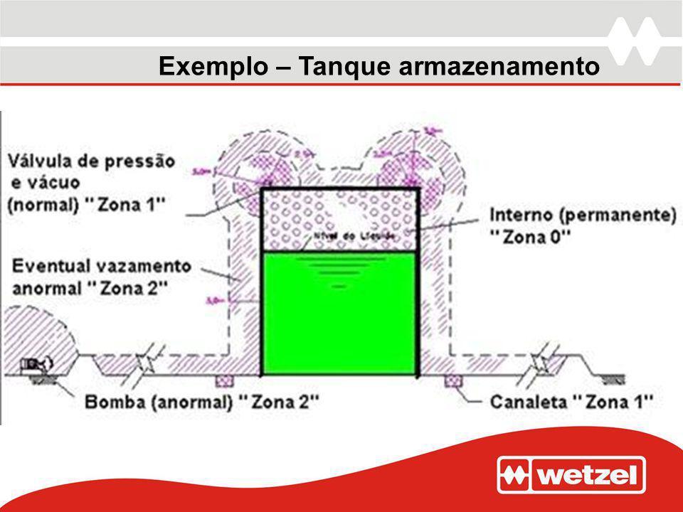 Exemplo – Tanque armazenamento