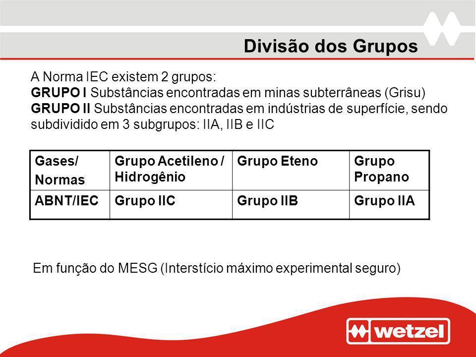Divisão dos Grupos