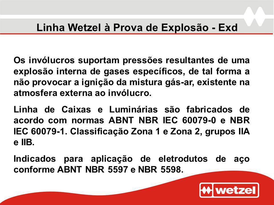 Linha Wetzel à Prova de Explosão - Exd