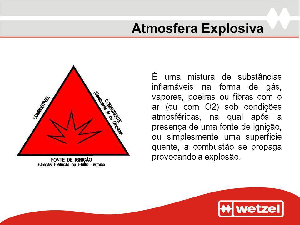Atmosfera Explosiva