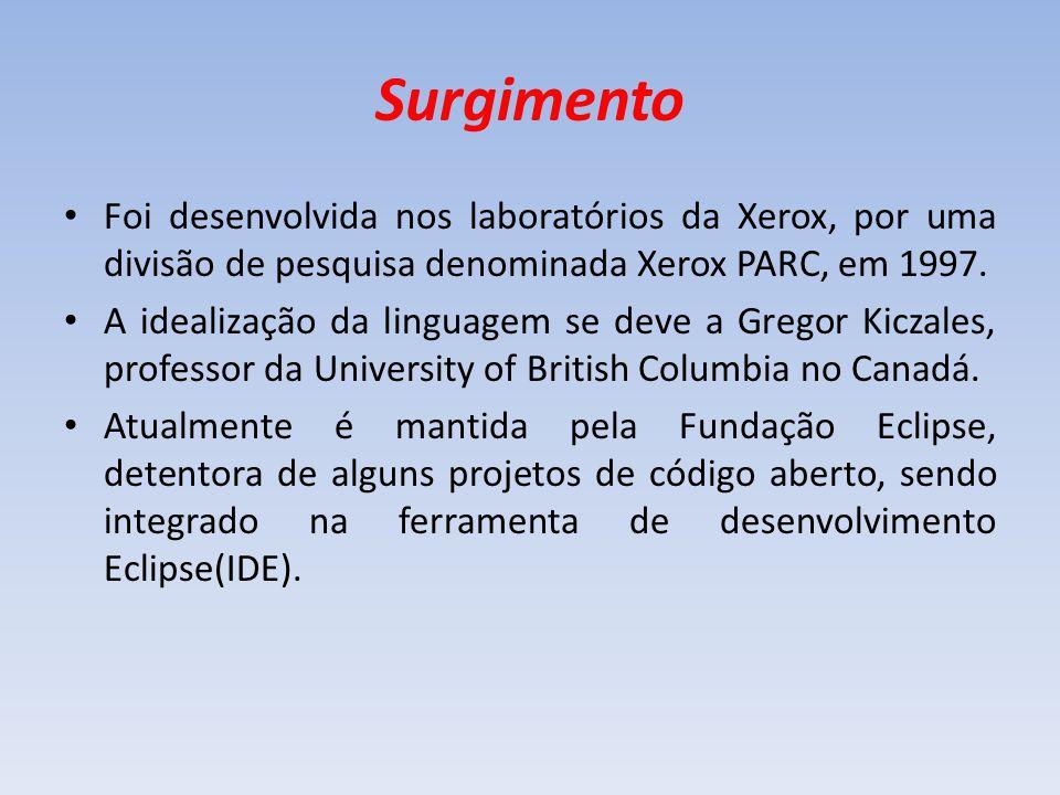 Surgimento Foi desenvolvida nos laboratórios da Xerox, por uma divisão de pesquisa denominada Xerox PARC, em 1997.