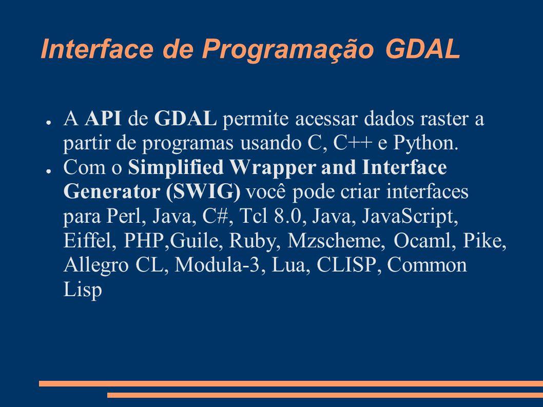 Interface de Programação GDAL