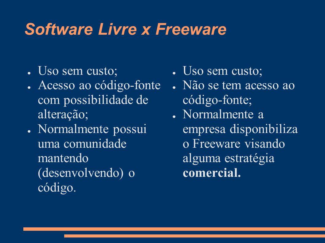 Software Livre x Freeware