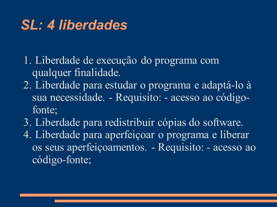 SL: 4 liberdades Liberdade de execução do programa com qualquer finalidade.