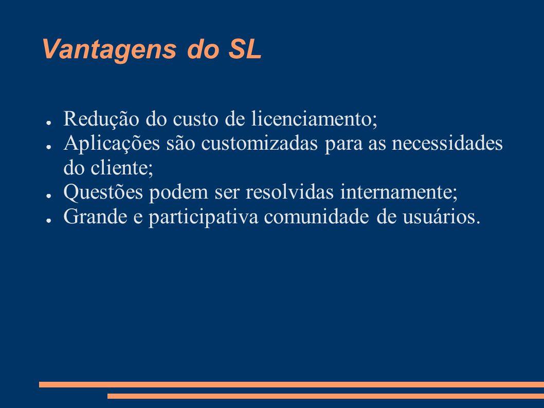 Vantagens do SL Redução do custo de licenciamento;