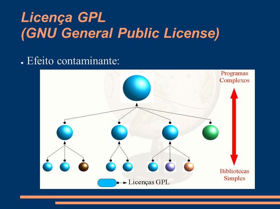 Licença GPL (GNU General Public License)