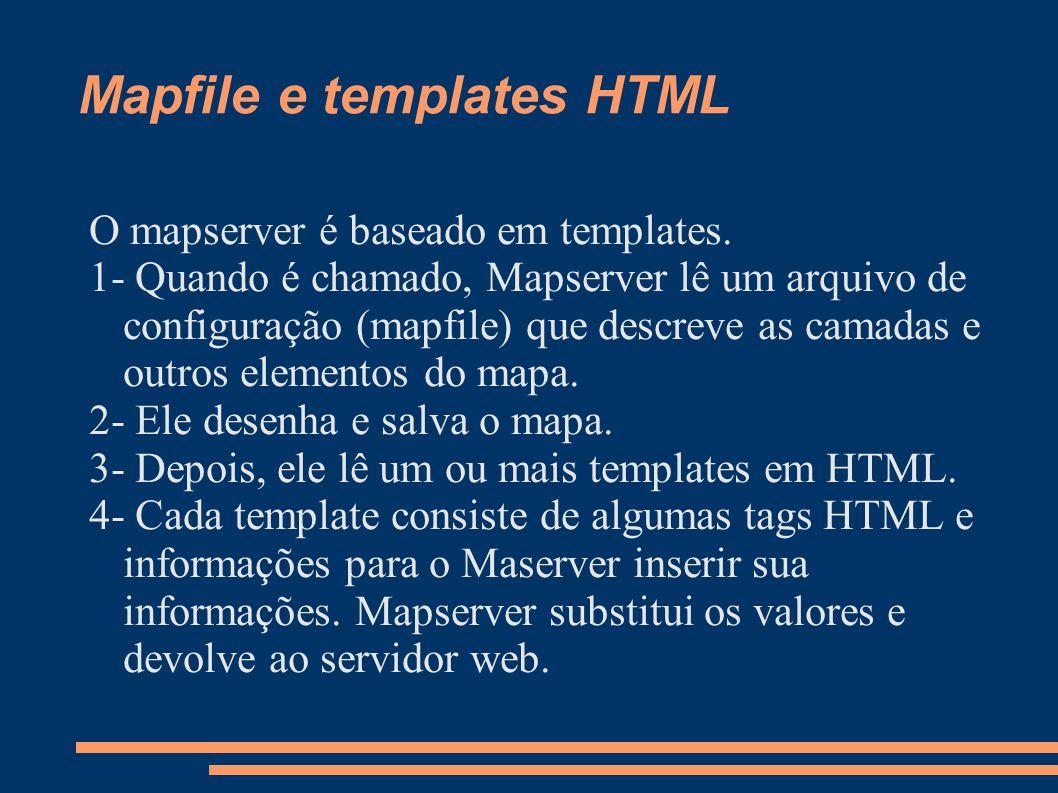 Mapfile e templates HTML