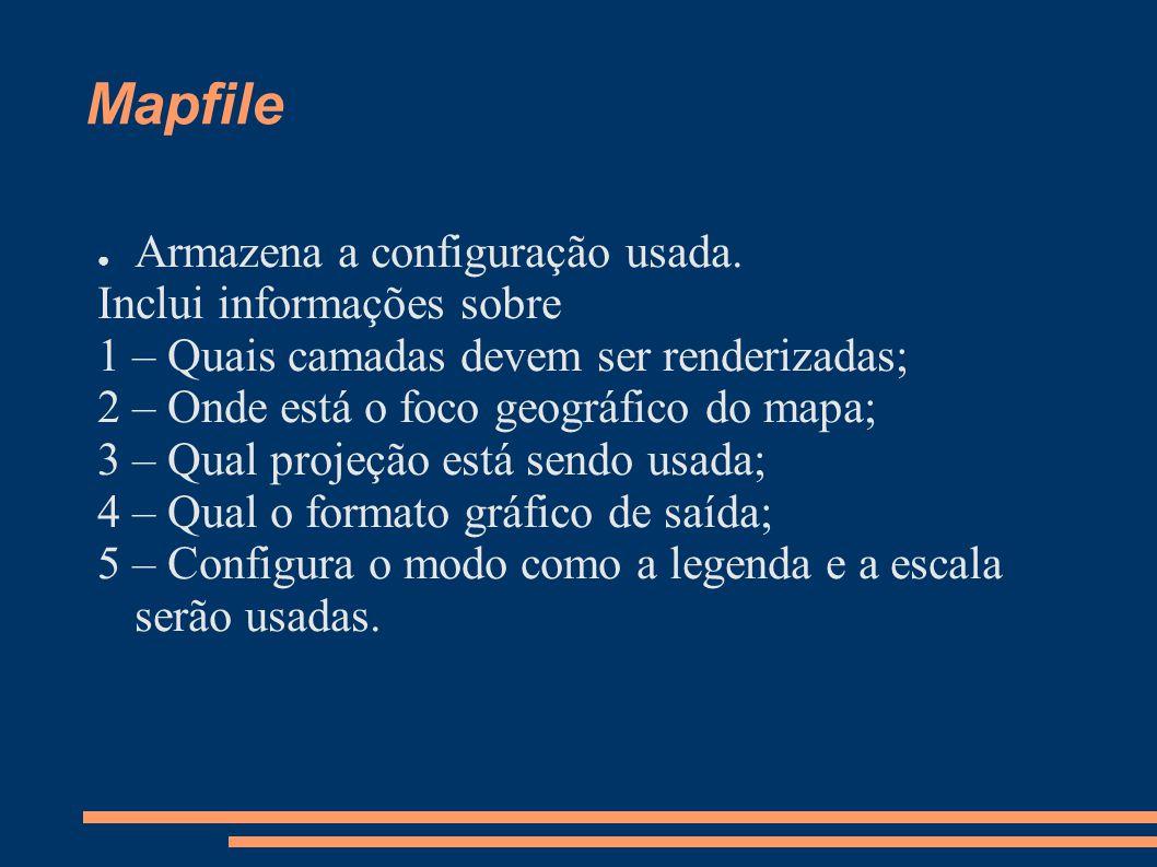 Mapfile Armazena a configuração usada. Inclui informações sobre