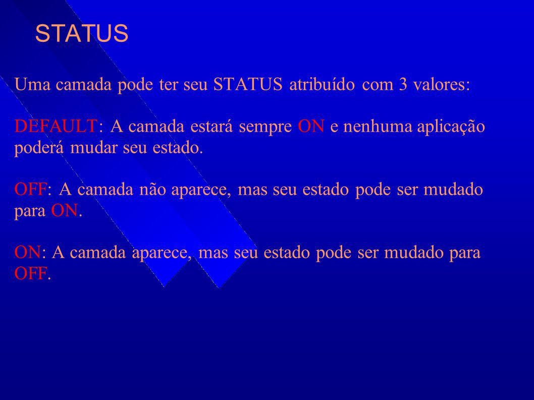 STATUS Uma camada pode ter seu STATUS atribuído com 3 valores:
