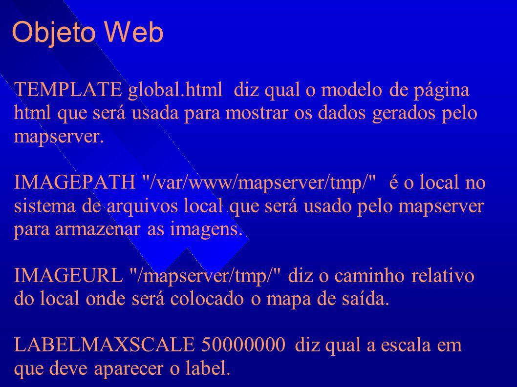 Objeto Web TEMPLATE global.html diz qual o modelo de página html que será usada para mostrar os dados gerados pelo mapserver.
