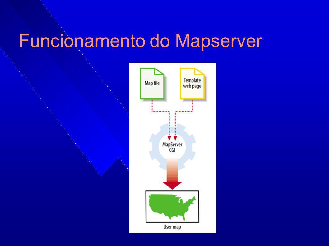 Funcionamento do Mapserver