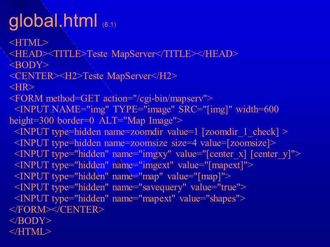 global.html (6.1) <HTML>