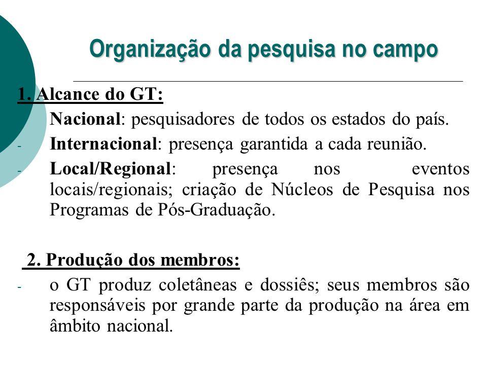 Organização da pesquisa no campo