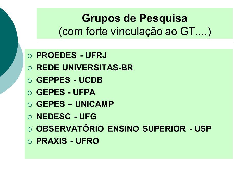 Grupos de Pesquisa (com forte vinculação ao GT....)