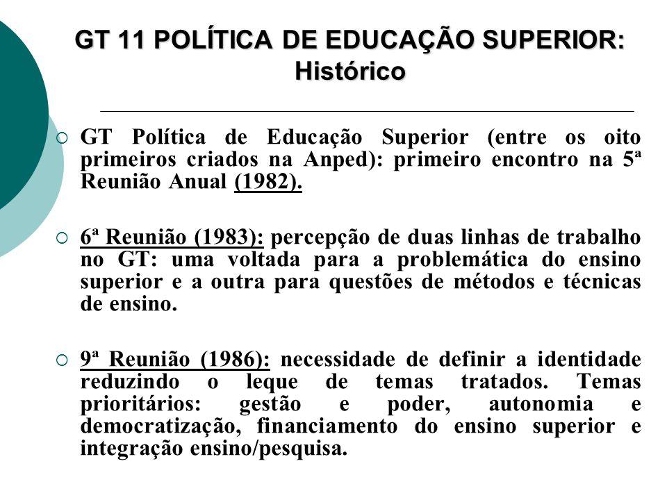 GT 11 POLÍTICA DE EDUCAÇÃO SUPERIOR: Histórico