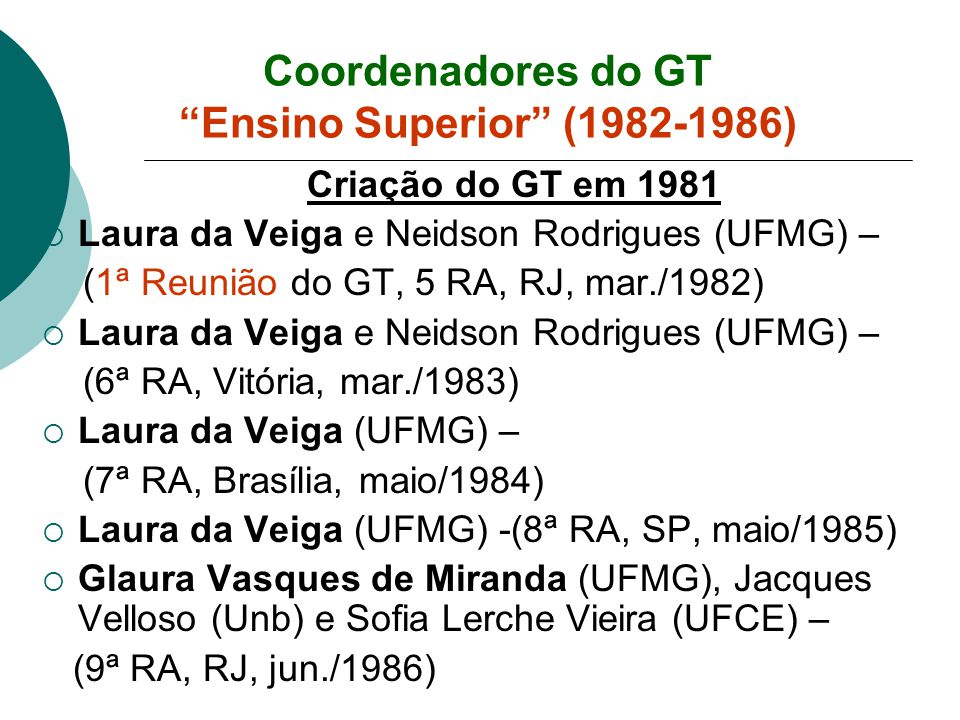 Coordenadores do GT Ensino Superior (1982-1986)