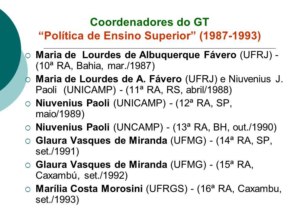 Coordenadores do GT Política de Ensino Superior (1987-1993)