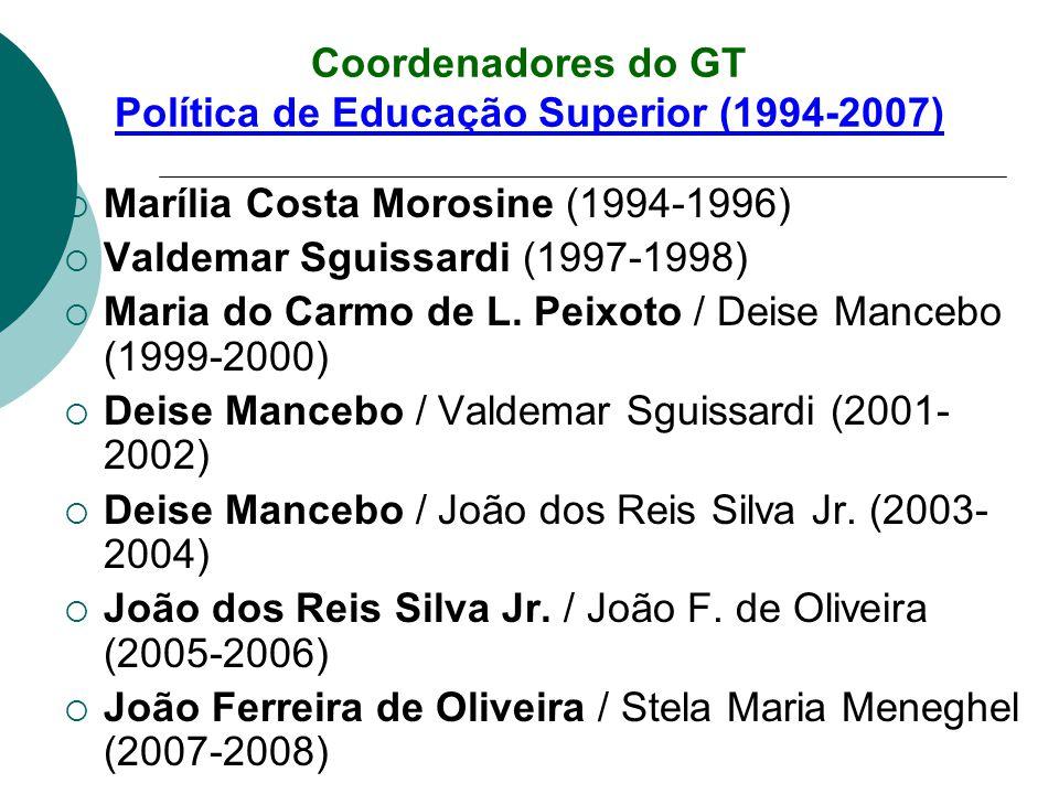 Coordenadores do GT Política de Educação Superior (1994-2007)
