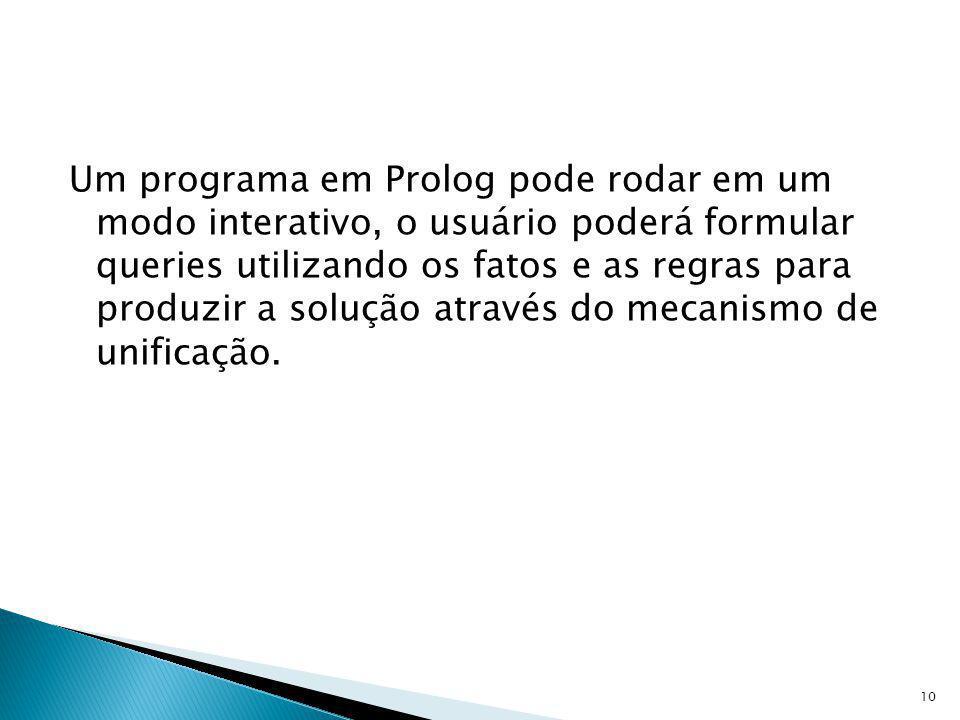 Um programa em Prolog pode rodar em um modo interativo, o usuário poderá formular queries utilizando os fatos e as regras para produzir a solução através do mecanismo de unificação.
