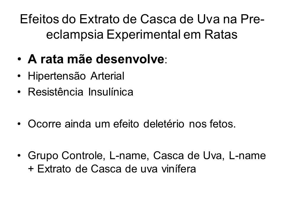 Efeitos do Extrato de Casca de Uva na Pre-eclampsia Experimental em Ratas