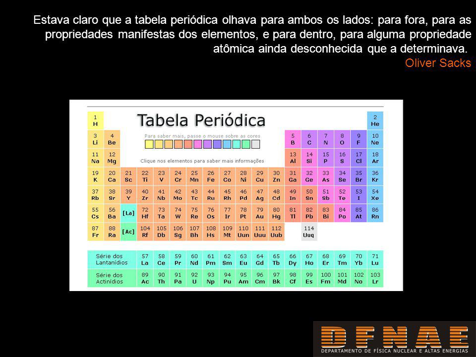 Estava claro que a tabela periódica olhava para ambos os lados: para fora, para as propriedades manifestas dos elementos, e para dentro, para alguma propriedade atômica ainda desconhecida que a determinava..