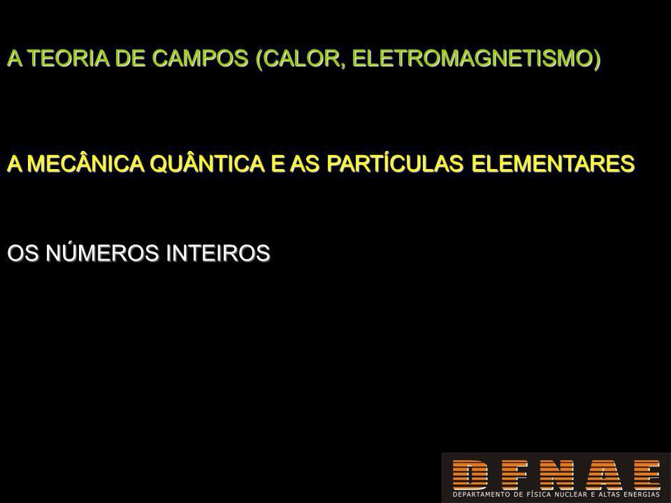 A TEORIA DE CAMPOS (CALOR, ELETROMAGNETISMO)