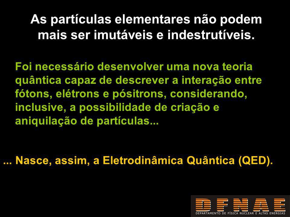 As partículas elementares não podem mais ser imutáveis e indestrutíveis.