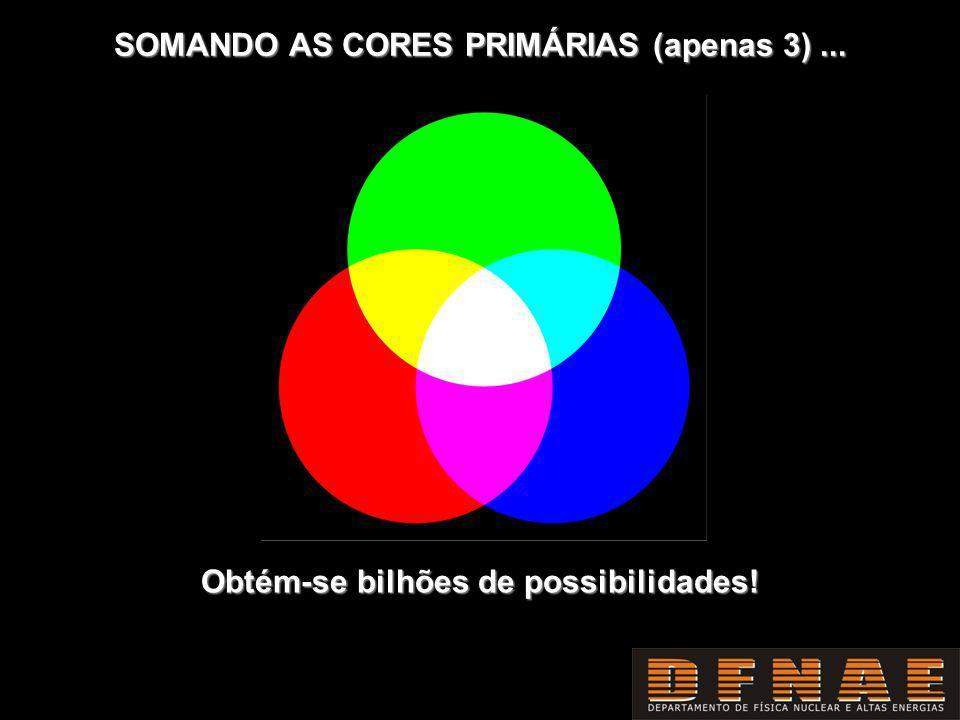 SOMANDO AS CORES PRIMÁRIAS (apenas 3) ...