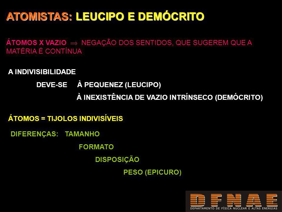 ATOMISTAS: LEUCIPO E DEMÓCRITO