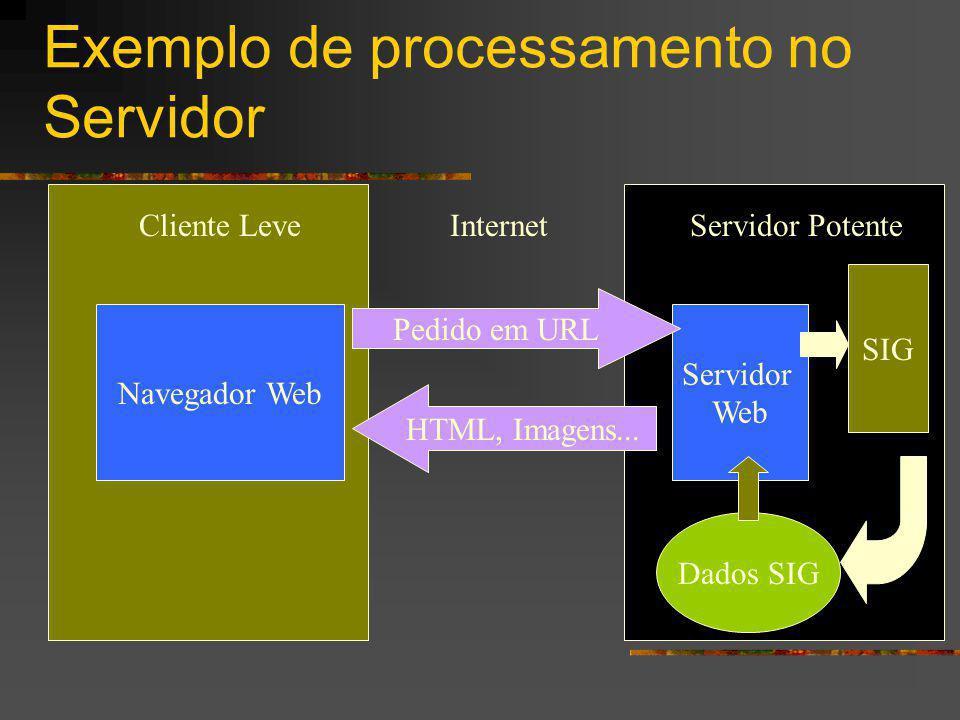 Exemplo de processamento no Servidor