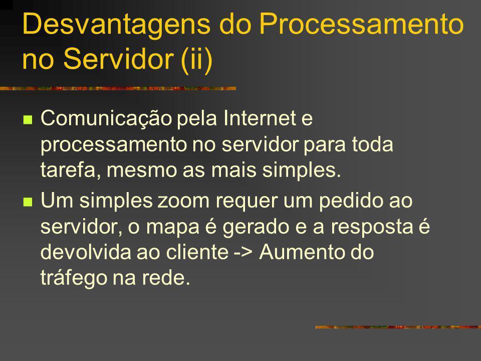 Desvantagens do Processamento no Servidor (ii)